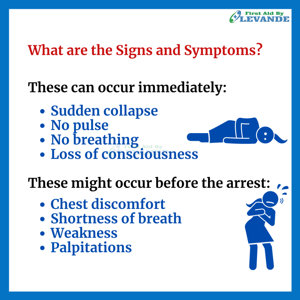 Signs and symptoms of cardiac arrest